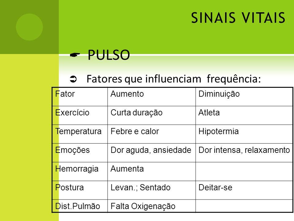 SINAIS VITAIS PULSO Fatores que influenciam frequência: FatorAumentoDiminuição ExercícioCurta duraçãoAtleta TemperaturaFebre e calorHipotermia Emoções