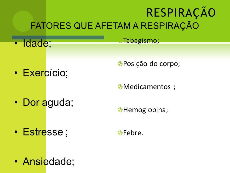 RESPIRAÇÃO Tabagismo; Posição do corpo; Medicamentos ; Hemoglobina; Febre. FATORES QUE AFETAM A RESPIRAÇÃO Idade; Exercício; Dor aguda; Estresse ; Ans