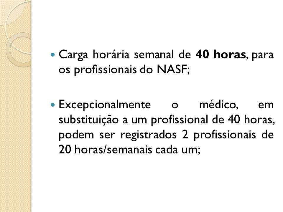 Carga horária semanal de 40 horas, para os profissionais do NASF; Excepcionalmente o médico, em substituição a um profissional de 40 horas, podem ser