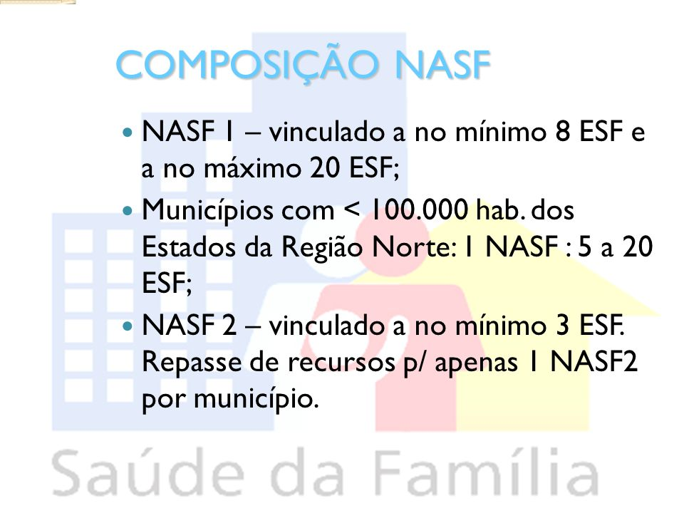 COMPOSIÇÃO NASF NASF 1 – vinculado a no mínimo 8 ESF e a no máximo 20 ESF; Municípios com < 100.000 hab. dos Estados da Região Norte: 1 NASF : 5 a 20