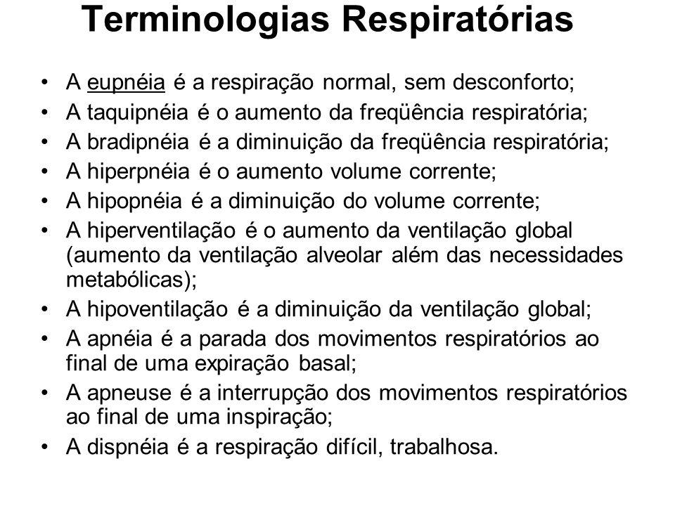 Terminologias Respiratórias A eupnéia é a respiração normal, sem desconforto; A taquipnéia é o aumento da freqüência respiratória; A bradipnéia é a diminuição da freqüência respiratória; A hiperpnéia é o aumento volume corrente; A hipopnéia é a diminuição do volume corrente; A hiperventilação é o aumento da ventilação global (aumento da ventilação alveolar além das necessidades metabólicas); A hipoventilação é a diminuição da ventilação global; A apnéia é a parada dos movimentos respiratórios ao final de uma expiração basal; A apneuse é a interrupção dos movimentos respiratórios ao final de uma inspiração; A dispnéia é a respiração difícil, trabalhosa.