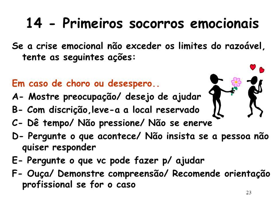 22 13 - Quando forçar a situação... A - Quando nem o diálogo nem o tempo ajudaram a resolver o conflito e isso está prejudicando o relacionamento e a