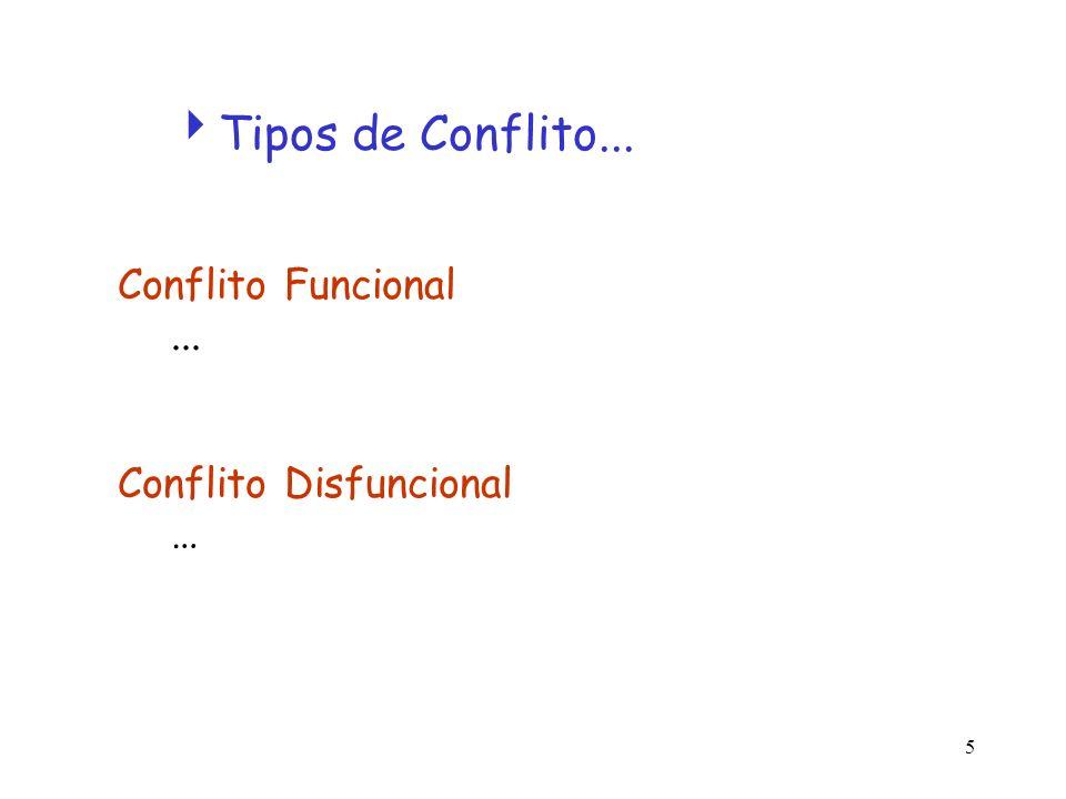 4 Conflito-Fontes Diferenças de comunicação –Decorrentes de dificuldades semânticas, (entender significado das palavras), desentendimentos e ruído nos