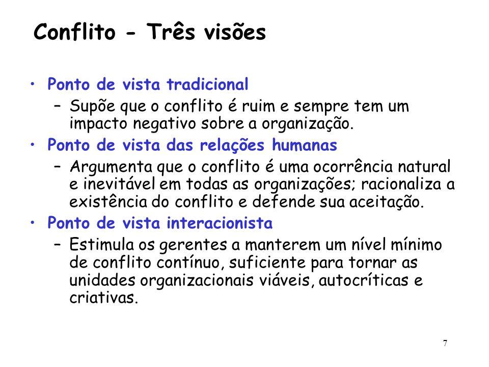 6 Conflito e desempenho organizacional