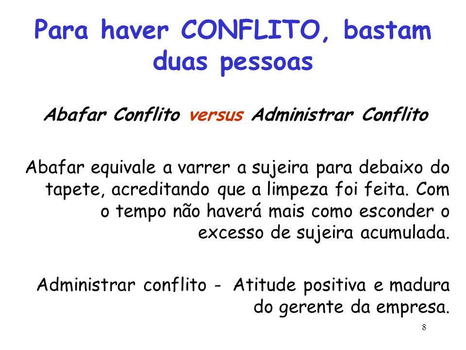 7 Conflito - Três visões Ponto de vista tradicional –Supõe que o conflito é ruim e sempre tem um impacto negativo sobre a organização. Ponto de vista