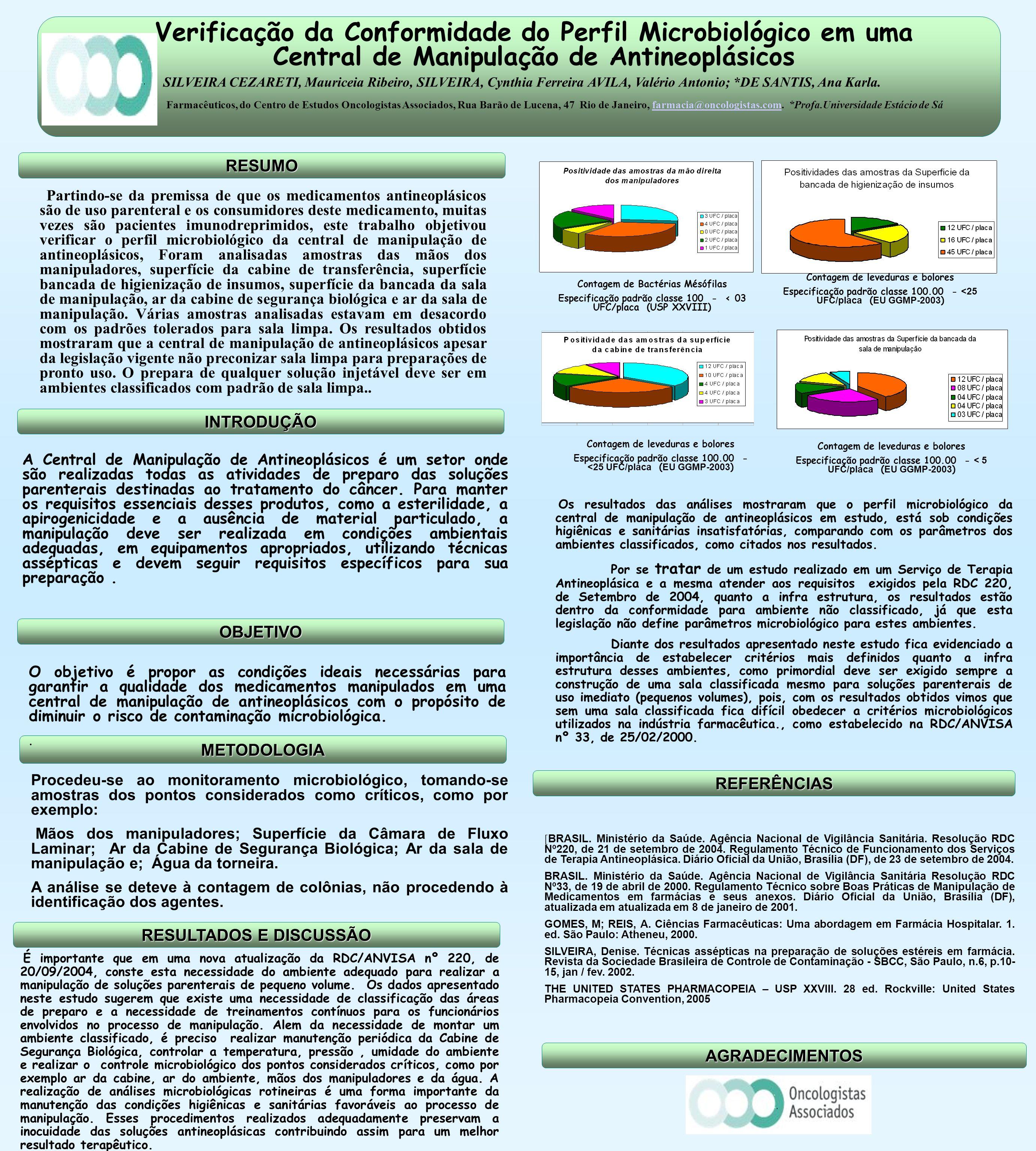 RESUMO OBJETIVO METODOLOGIA RESULTADOS E DISCUSSÃO REFERÊNCIAS AGRADECIMENTOS Procedeu-se ao monitoramento microbiológico, tomando-se amostras dos pon