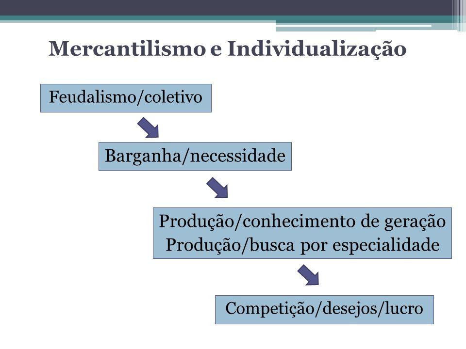 Mercantilismo e Individualização Feudalismo/coletivo Barganha/necessidade Produção/conhecimento de geração Produção/busca por especialidade Competição
