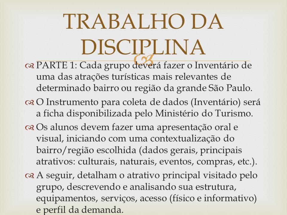 PARTE 1: Cada grupo deverá fazer o Inventário de uma das atrações turísticas mais relevantes de determinado bairro ou região da grande São Paulo. O In