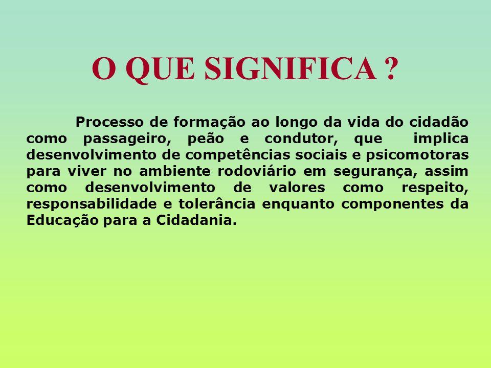 INFORMAÇÃO Hospital Estacionamento Autorizado Passagem para Peões