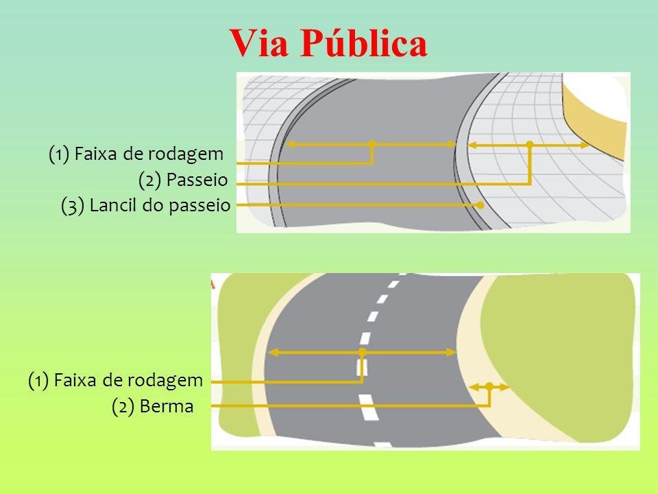 (1) Faixa de rodagem (2) Passeio (3) Lancil do passeio (1) Faixa de rodagem (2) Berma Via Pública