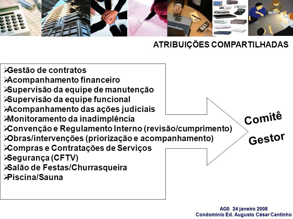 AG0 24 janeiro 2008 Condomínio Ed. Augusto César Cantinho ATRIBUIÇÕES COMPARTILHADAS Comitê Gestor Gestão de contratos Acompanhamento financeiro Super