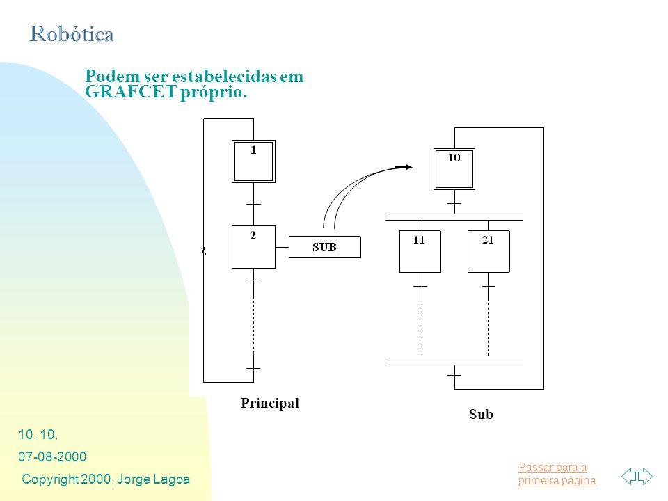 Passar para a primeira página Robótica 07-08-2000 Copyright 2000, Jorge Lagoa 10. Podem ser estabelecidas em GRAFCET próprio. Principal Sub