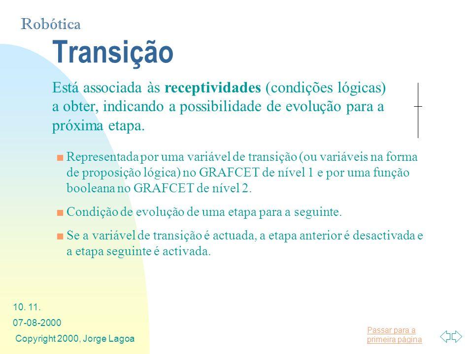 Passar para a primeira página Robótica 07-08-2000 Copyright 2000, Jorge Lagoa 10. 11. Transição Está associada às receptividades (condições lógicas) a