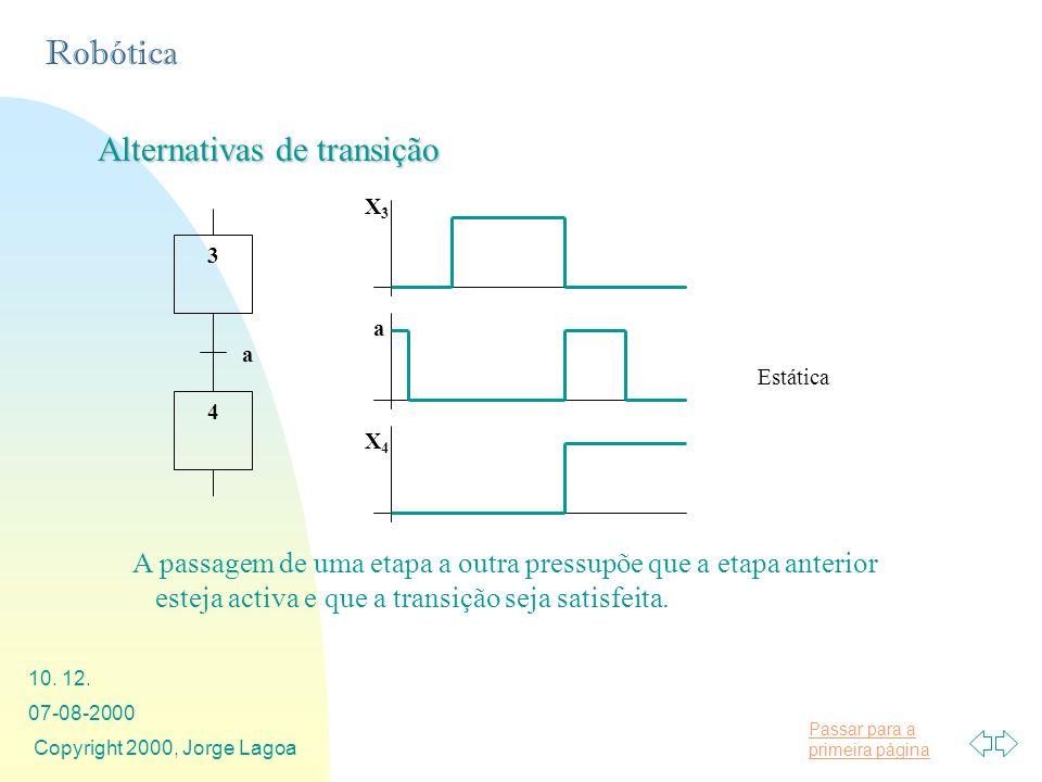 Passar para a primeira página Robótica 07-08-2000 Copyright 2000, Jorge Lagoa 10. 12. 3 4 a Alternativas de transição A passagem de uma etapa a outra