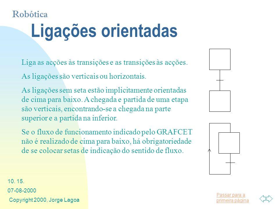 Passar para a primeira página Robótica 07-08-2000 Copyright 2000, Jorge Lagoa 10. 15. Ligações orientadas Liga as acções às transições e as transições