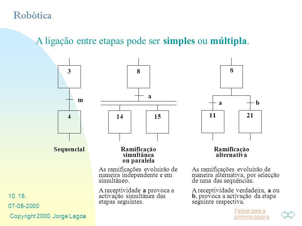 Passar para a primeira página Robótica 07-08-2000 Copyright 2000, Jorge Lagoa 10. 16. 3 4 m 8 14 a 15 A ligação entre etapas pode ser simples ou múlti