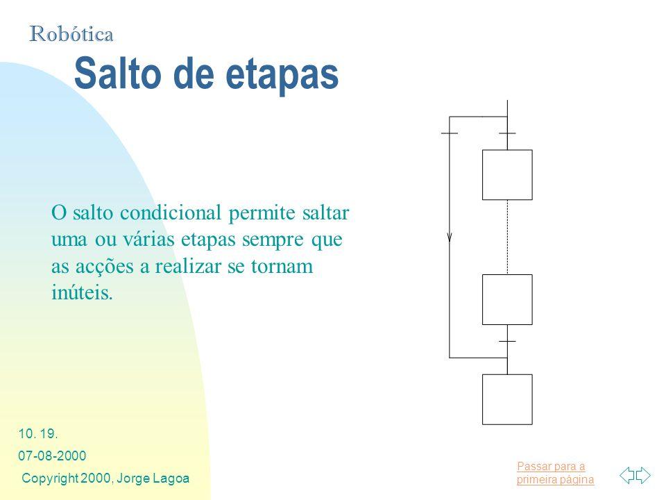 Passar para a primeira página Robótica 07-08-2000 Copyright 2000, Jorge Lagoa 10. 19. Salto de etapas O salto condicional permite saltar uma ou várias