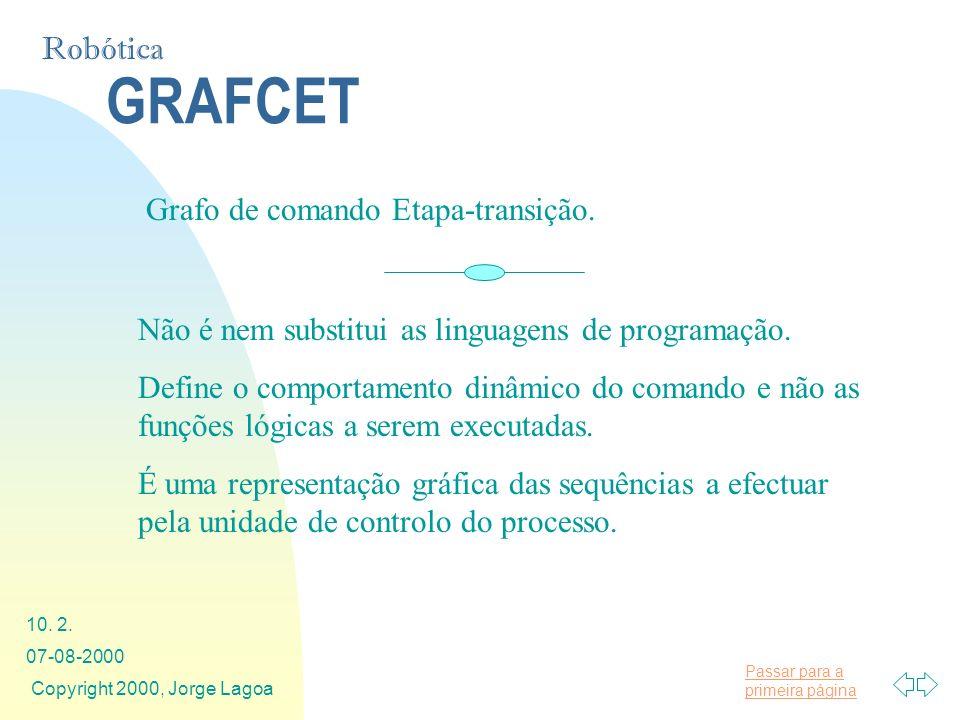 Passar para a primeira página Robótica 07-08-2000 Copyright 2000, Jorge Lagoa 10. 2. GRAFCET Não é nem substitui as linguagens de programação. Define
