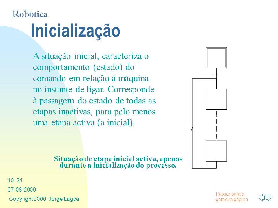 Passar para a primeira página Robótica 07-08-2000 Copyright 2000, Jorge Lagoa 10. 21. Inicialização A situação inicial, caracteriza o comportamento (e