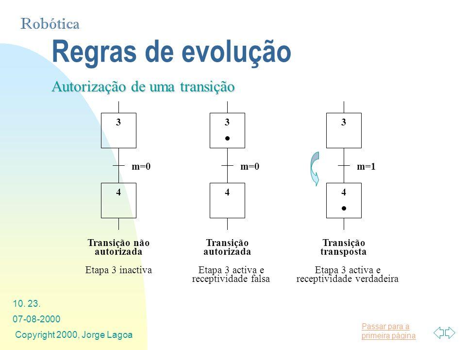 Passar para a primeira página Robótica 07-08-2000 Copyright 2000, Jorge Lagoa 10. 23. Regras de evolução Autorização de uma transição 3 4 m=0 3 4 m=1