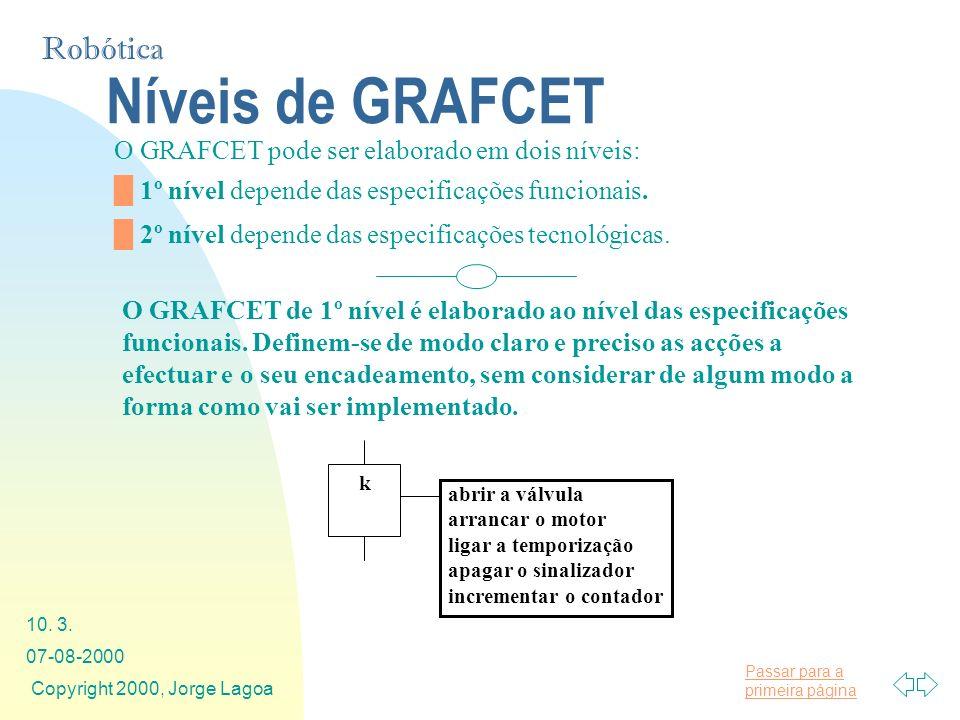 Passar para a primeira página Robótica 07-08-2000 Copyright 2000, Jorge Lagoa 10. 3. Níveis de GRAFCET O GRAFCET pode ser elaborado em dois níveis: 1º