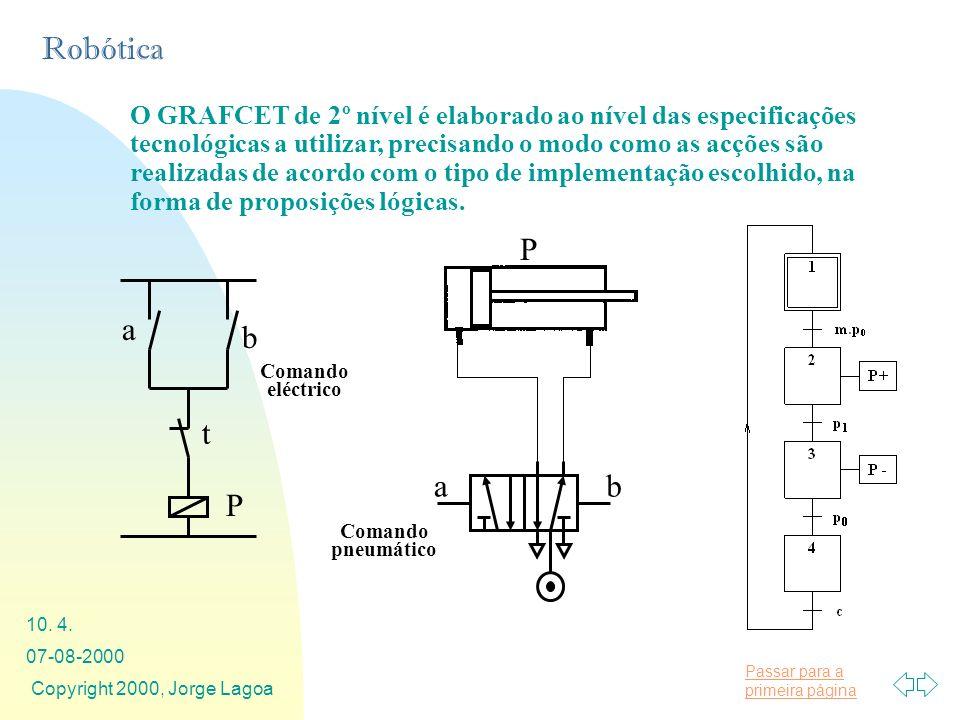 Passar para a primeira página Robótica 07-08-2000 Copyright 2000, Jorge Lagoa 10. 4. O GRAFCET de 2º nível é elaborado ao nível das especificações tec