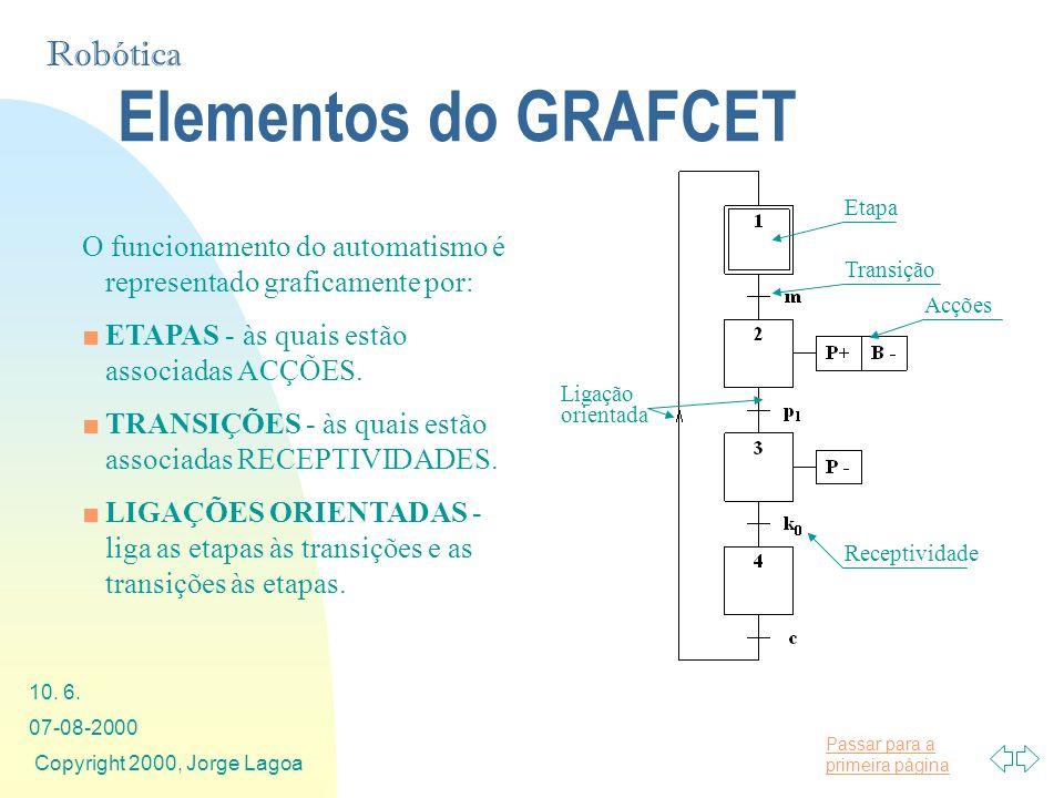 Passar para a primeira página Robótica 07-08-2000 Copyright 2000, Jorge Lagoa 10. 6. O funcionamento do automatismo é representado graficamente por: E