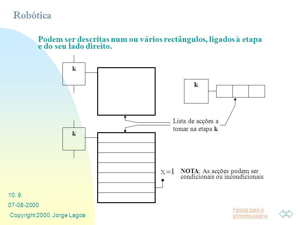 Passar para a primeira página Robótica 07-08-2000 Copyright 2000, Jorge Lagoa 10. 9. Podem ser descritas num ou vários rectângulos, ligados à etapa e