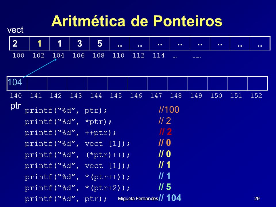 Miguela Fernandes 29 Aritmética de Ponteiros vect 104 140141142143144145146147148149150151152 21135.. 100102104106108110112114……… ptr printf(%d, ptr);