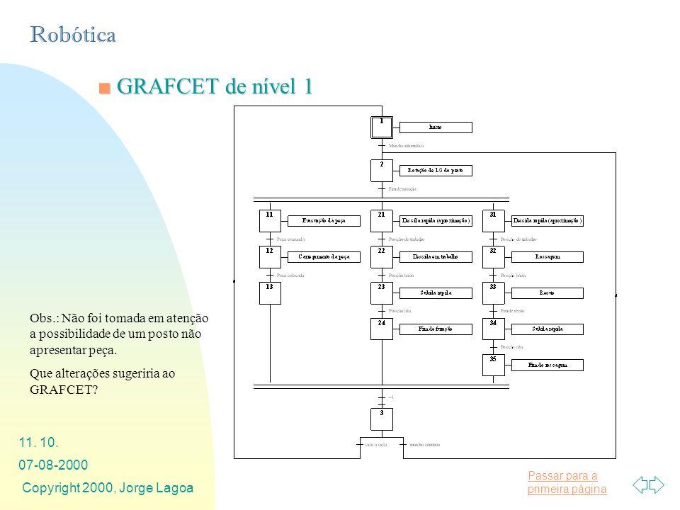 Passar para a primeira página Robótica 07-08-2000 Copyright 2000, Jorge Lagoa 11. 10. GRAFCET de nível 1 GRAFCET de nível 1 Obs.: Não foi tomada em at