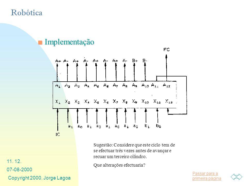 Passar para a primeira página Robótica 07-08-2000 Copyright 2000, Jorge Lagoa 11. 12. Implementação Implementação Sugestão: Considere que este ciclo t