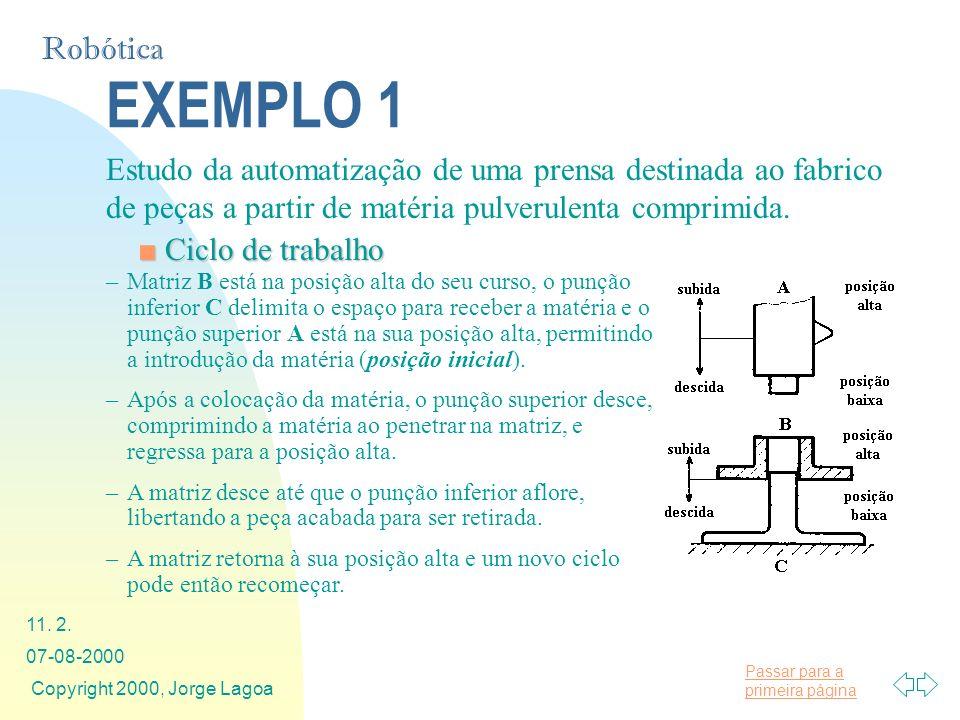 Passar para a primeira página Robótica 07-08-2000 Copyright 2000, Jorge Lagoa 11. 2. EXEMPLO 1 Estudo da automatização de uma prensa destinada ao fabr