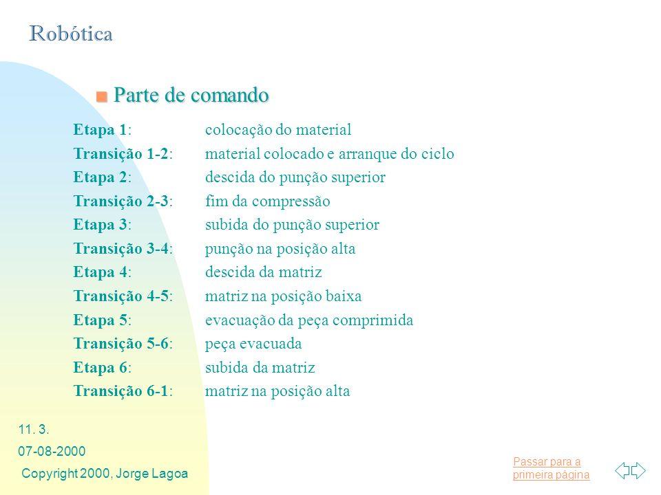 Passar para a primeira página Robótica 07-08-2000 Copyright 2000, Jorge Lagoa 11. 3. Parte de comando Parte de comando Etapa 1:colocação do material T
