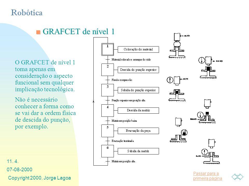 Passar para a primeira página Robótica 07-08-2000 Copyright 2000, Jorge Lagoa 11. 4. GRAFCET de nível 1 GRAFCET de nível 1 O GRAFCET de nível 1 toma a