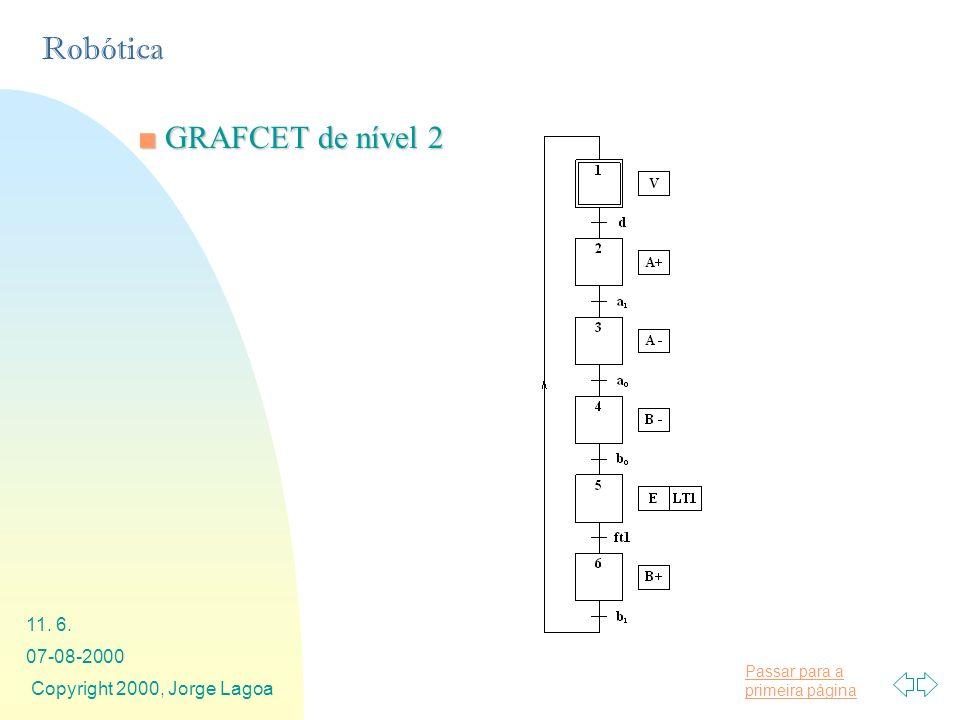 Passar para a primeira página Robótica 07-08-2000 Copyright 2000, Jorge Lagoa 11. 6. GRAFCET de nível 2 GRAFCET de nível 2