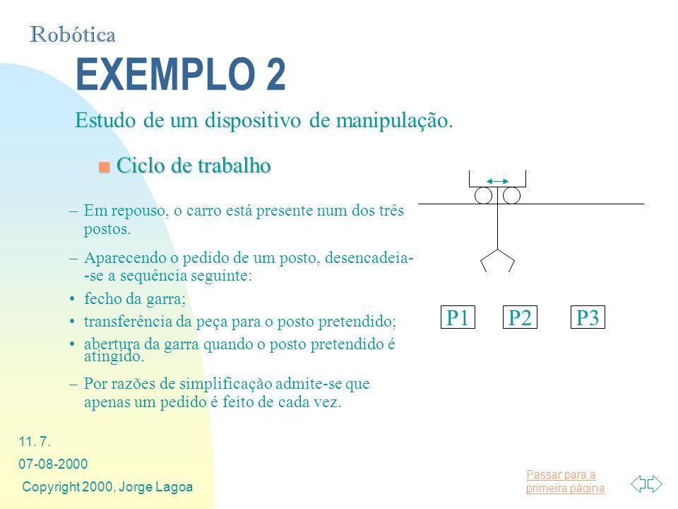 Passar para a primeira página Robótica 07-08-2000 Copyright 2000, Jorge Lagoa 11. 7. EXEMPLO 2 Estudo de um dispositivo de manipulação. Ciclo de traba