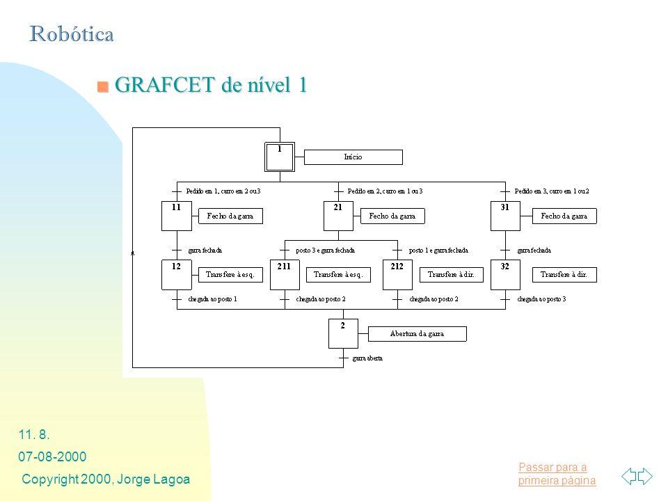 Passar para a primeira página Robótica 07-08-2000 Copyright 2000, Jorge Lagoa 11. 8. GRAFCET de nível 1 GRAFCET de nível 1