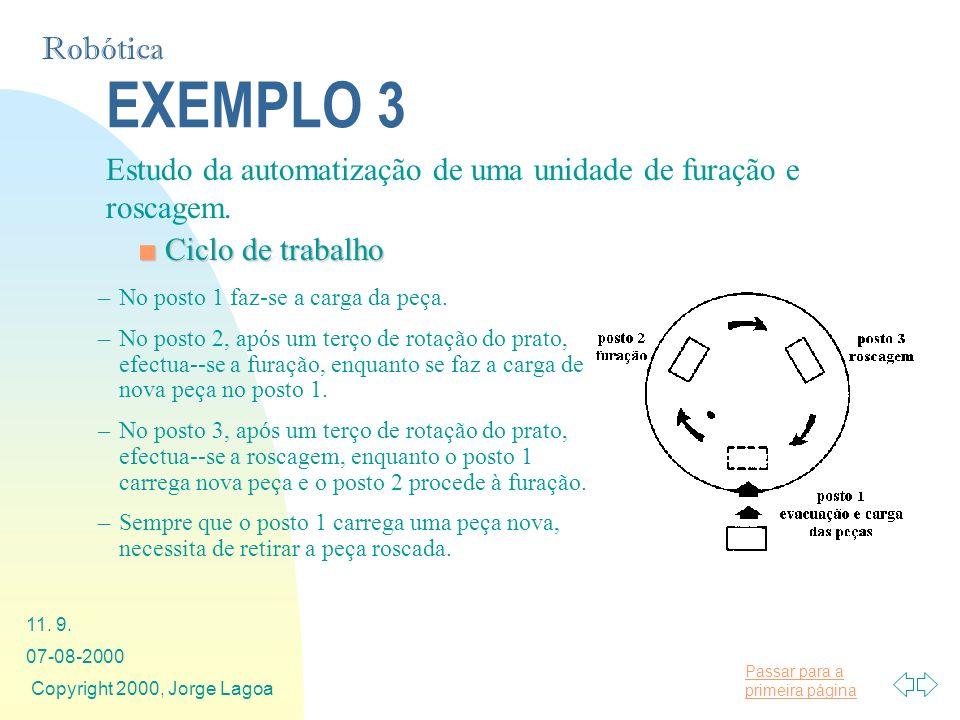 Passar para a primeira página Robótica 07-08-2000 Copyright 2000, Jorge Lagoa 11. 9. EXEMPLO 3 Estudo da automatização de uma unidade de furação e ros