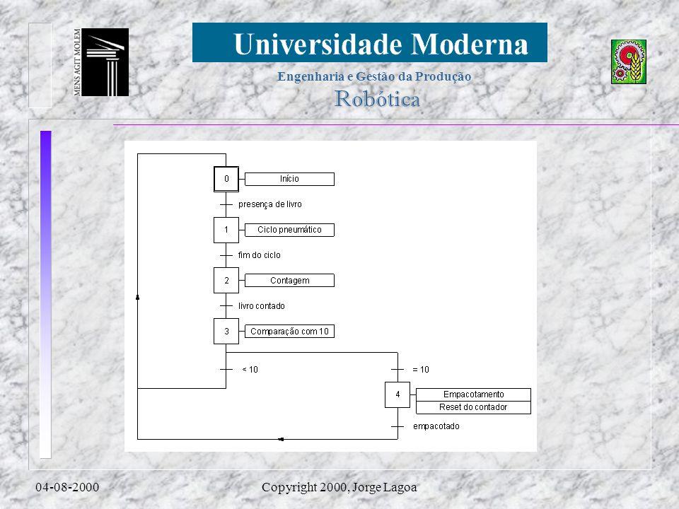Engenharia e Gestão da Produção Robótica 04-08-2000Copyright 2000, Jorge Lagoa
