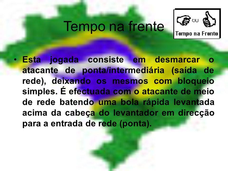 Música: Aquarela do Brasil Voz Gal Costa Fotografia e imagens: Internet Realização: Céu fominha de volley sunhine@oninet.pt