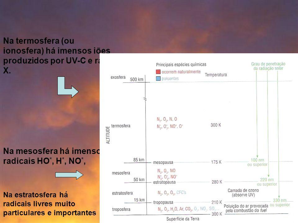 Na termosfera (ou ionosfera) há imensos iões produzidos por UV-C e raios X. Na mesosfera há imenso radicais HO *, H *, NO *, Na estratosfera há radica