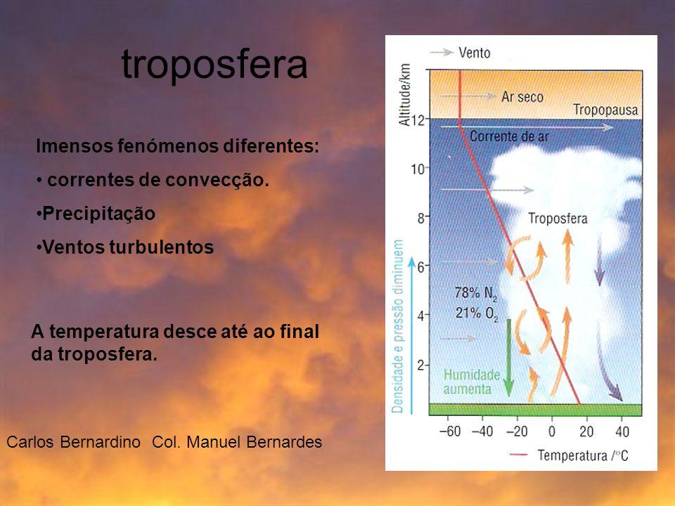 troposfera Imensos fenómenos diferentes: correntes de convecção. Precipitação Ventos turbulentos A temperatura desce até ao final da troposfera. Carlo