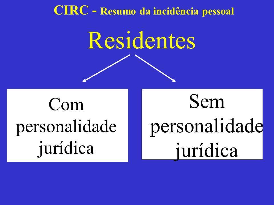CIRC - Resumo da incidência pessoal Centro de imputação de relações jurídicas Adquire-se no momento do nascimento completo e com vida - ( Art.º 66.º n.º1 do C.Civil ); No momento do registo comercial definitivo ( Art.º 5.º CSC ).