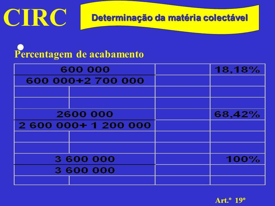 CIRC Art.º 19º Determinação da matéria colectável Percentagem de facturação
