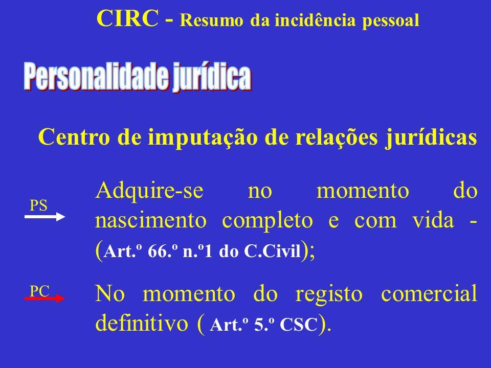 CIRC - Resumo da incidência pessoal Centro de imputação de relações jurídicas Art.º 66º - Começo da personalidade 1.