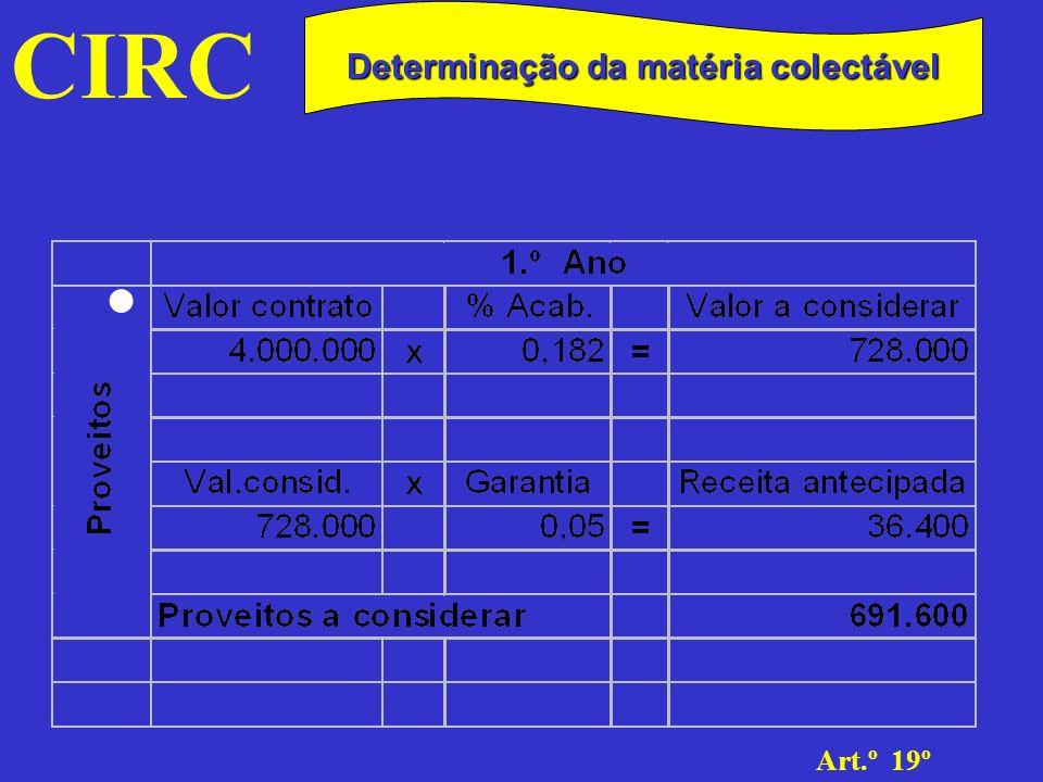 CIRC Art.º 19º Determinação da matéria colectável