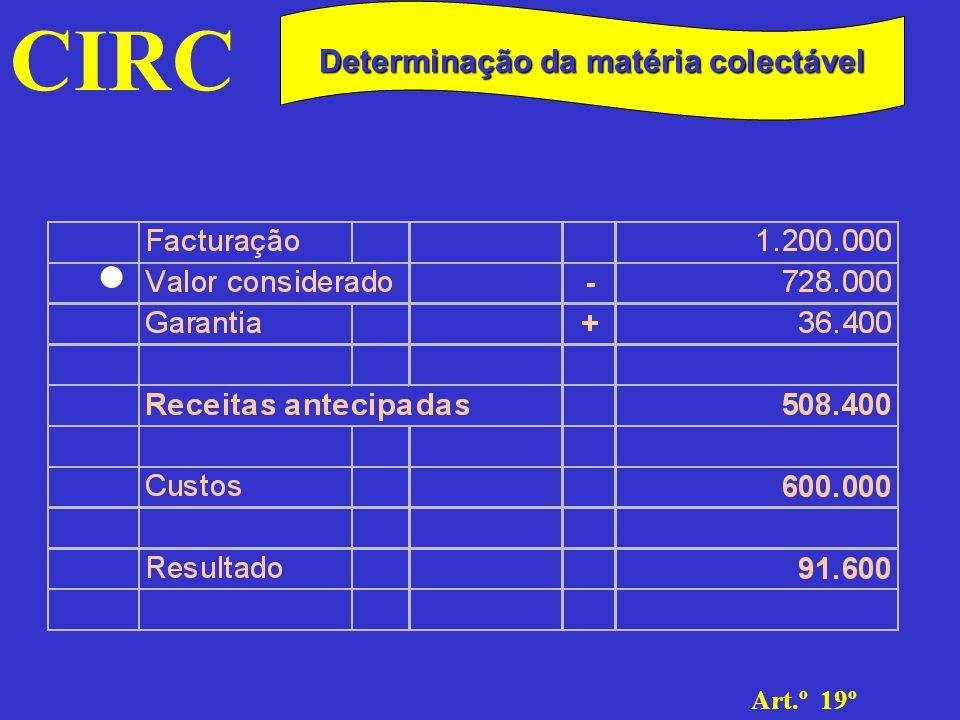CIRC Art.º 19º Determinação da matéria colectável Critério da percentagem de acabamento Ano 2