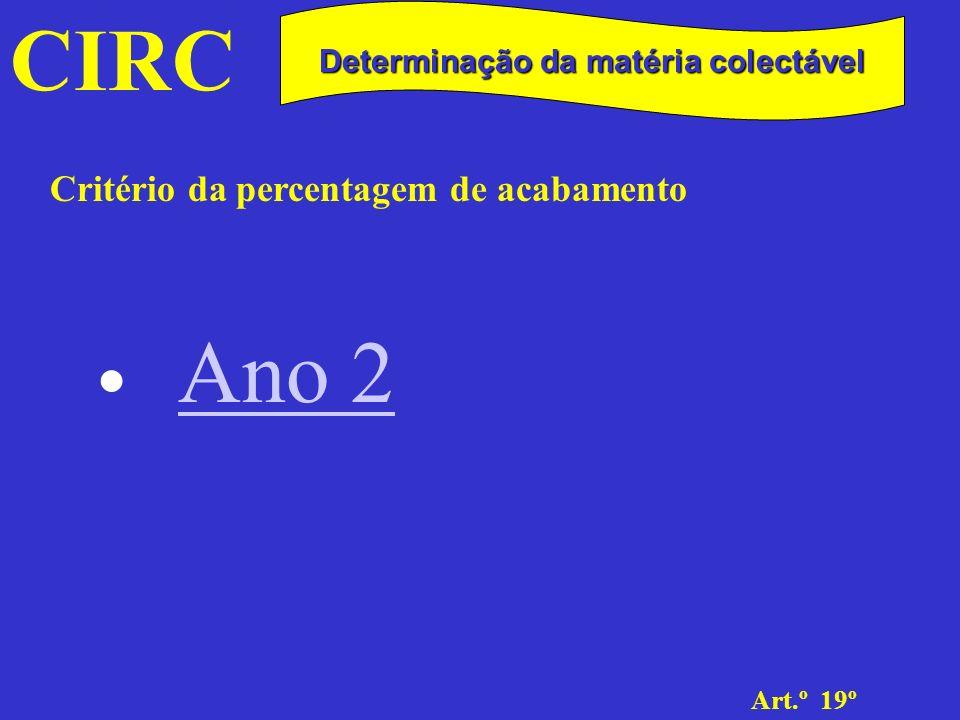 CIRC Art.º 19º Determinação da matéria colectável Critério da percentagem de acabamento Ano 3