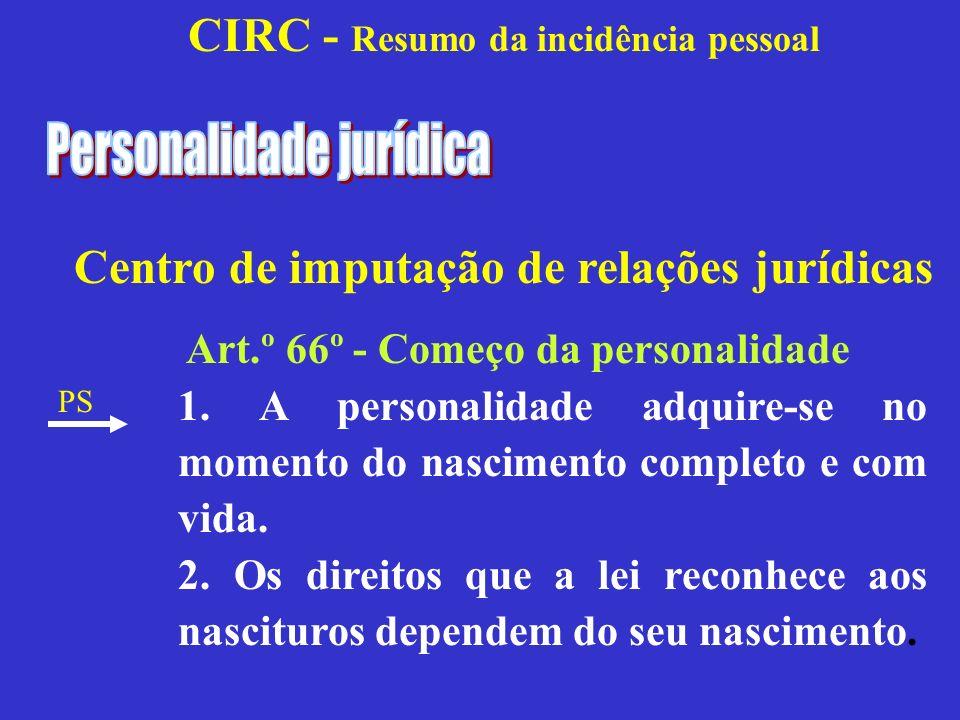 CIRC - Resumo da incidência pessoal Centro de imputação de relações jurídicas Código das Sociedades Comerciais – art.º 5.º (Personalidade).