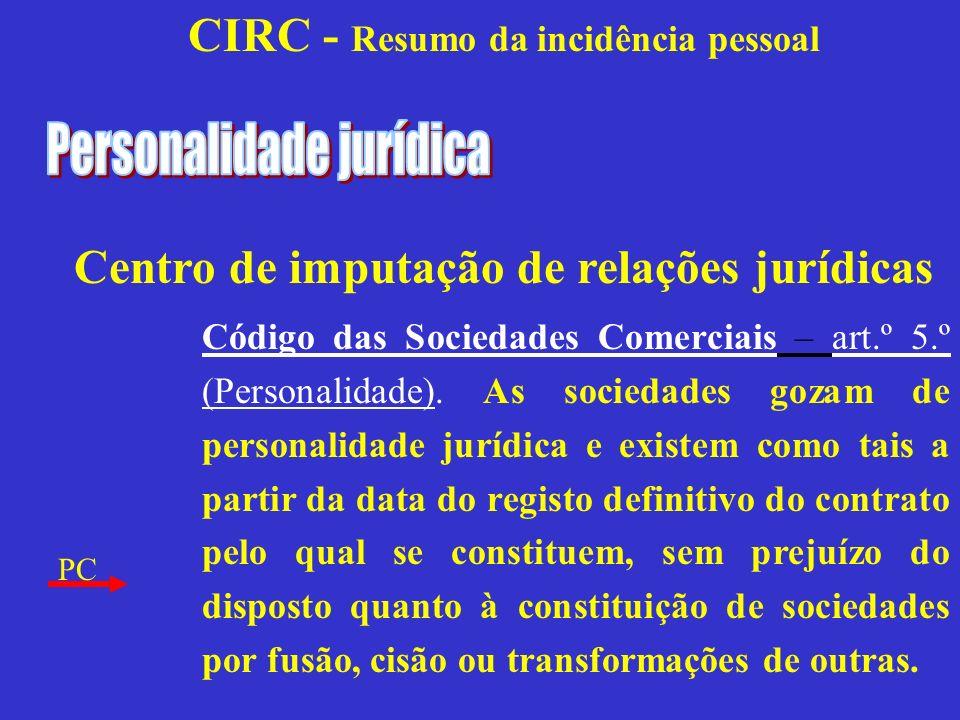 CIRC - Resumo da incidência pessoal Residentes Com personalidade jurídica Sociedades comerciais; Sociedades civis sob forma comercial; Cooperativas; Empresas públicas; Outras pessoas colectivas.